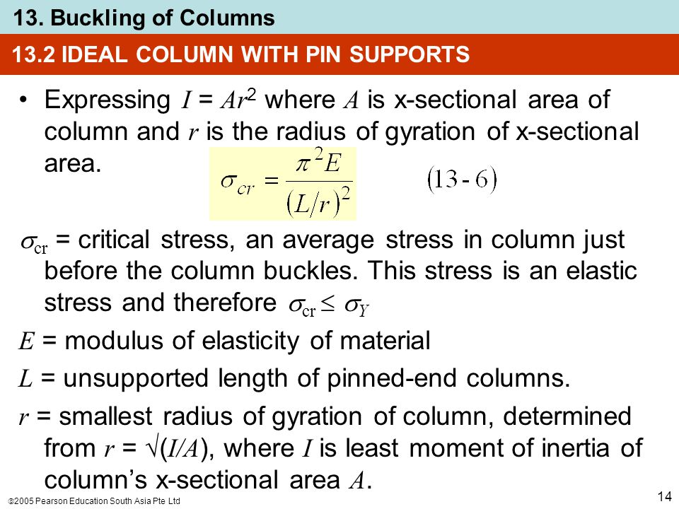  2005 Pearson Education South Asia Pte Ltd 13. Buckling of Columns 14 13.2 IDEAL COLUMN WITH PIN SUPPORTS Expressing I = Ar 2 where A is x-sectional
