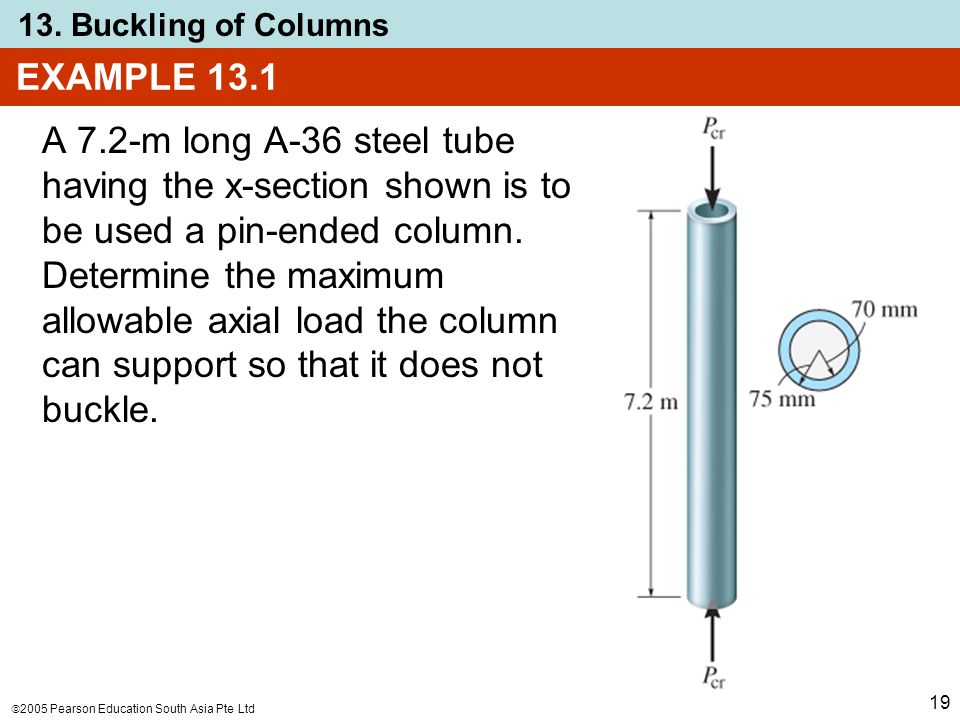  2005 Pearson Education South Asia Pte Ltd 13. Buckling of Columns 19 EXAMPLE 13.1 A 7.2-m long A-36 steel tube having the x-section shown is to be u