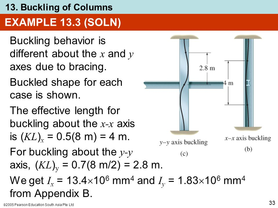  2005 Pearson Education South Asia Pte Ltd 13. Buckling of Columns 33 EXAMPLE 13.3 (SOLN) Buckling behavior is different about the x and y axes due t