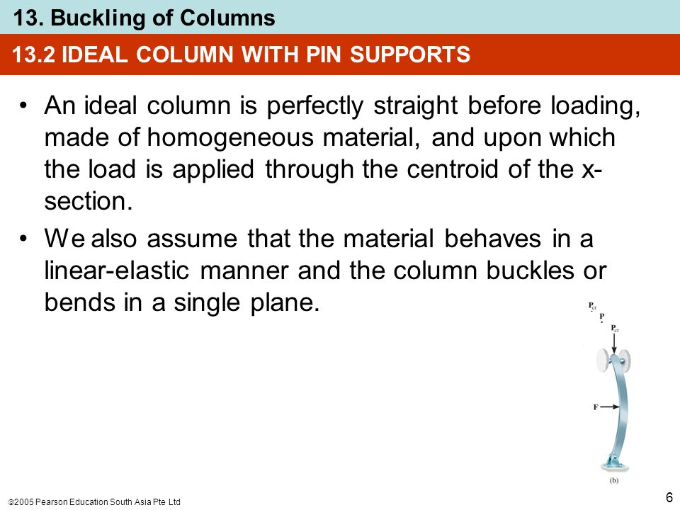  2005 Pearson Education South Asia Pte Ltd 13. Buckling of Columns 6 13.2 IDEAL COLUMN WITH PIN SUPPORTS An ideal column is perfectly straight before