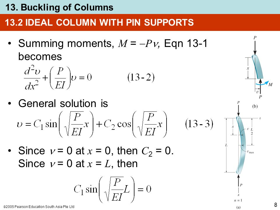  2005 Pearson Education South Asia Pte Ltd 13. Buckling of Columns 8 13.2 IDEAL COLUMN WITH PIN SUPPORTS Summing moments, M =  P, Eqn 13-1 becomes G