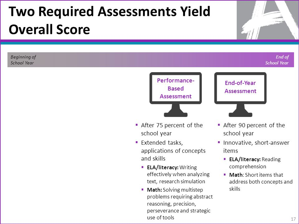 Two Required Assessments Yield Overall Score 17 Performance- Based Assessment End-of-Year Assessment  After 90 percent of the school year  Innovativ