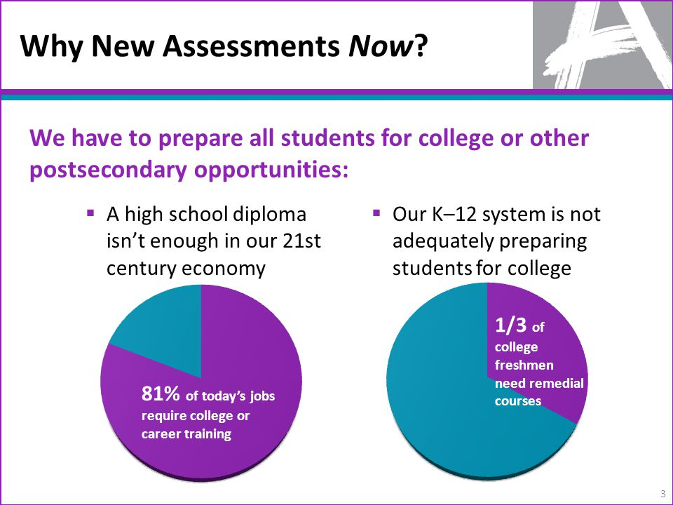 Why New Assessments Now? We have to prepare all students for college or other postsecondary opportunities: 3  A high school diploma isn't enough in o