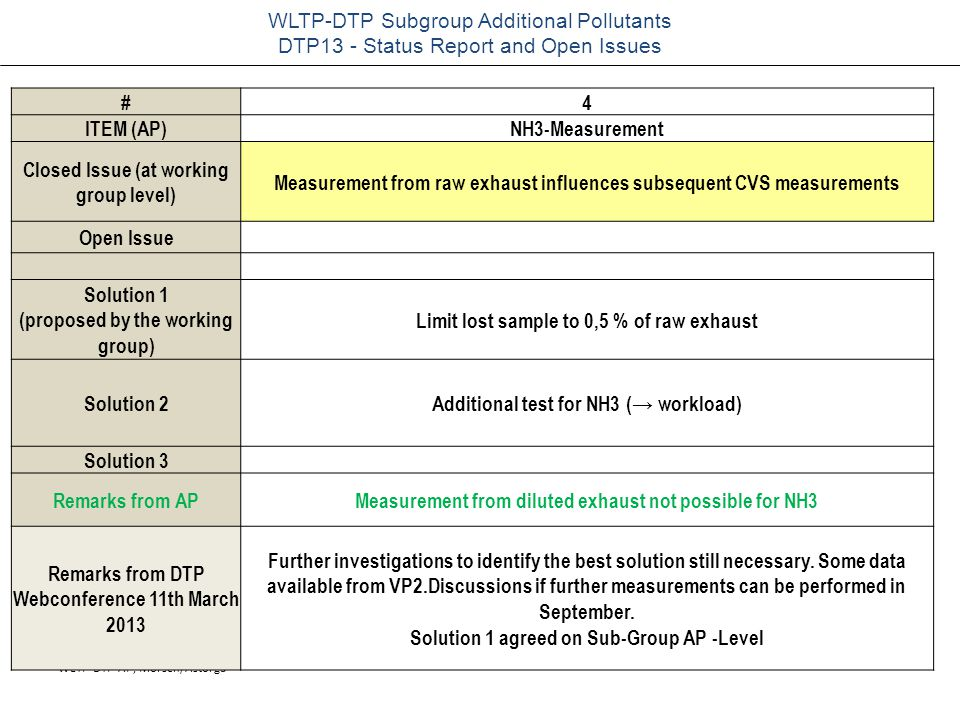 WLTP-DTP-AP, Mörsch/Astorga WLTP-DTP Subgroup Additional Pollutants DTP13 - Status Report and Open Issues #4 ITEM (AP)NH3-Measurement Closed Issue (at working group level) Measurement from raw exhaust influences subsequent CVS measurements Open Issue Solution 1 (proposed by the working group) Limit lost sample to 0,5 % of raw exhaust Solution 2Additional test for NH3 (→ workload) Solution 3 Remarks from APMeasurement from diluted exhaust not possible for NH3 Remarks from DTP Webconference 11th March 2013 Further investigations to identify the best solution still necessary.