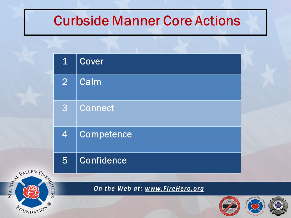 Curbside Manner Core Actions 1Cover 2Calm 3Connect 4Competence 5Confidence