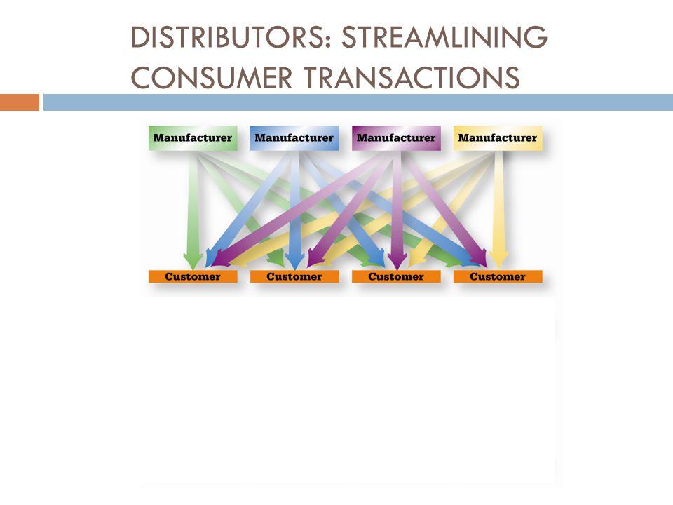 DISTRIBUTORS: STREAMLINING CONSUMER TRANSACTIONS