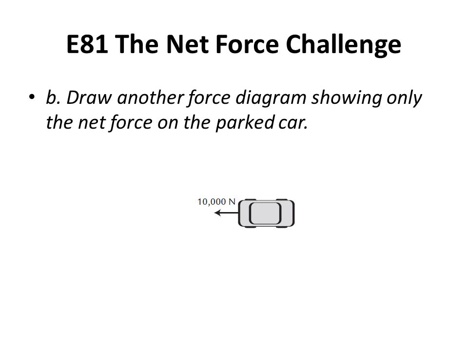 E81 The Net Force Challenge b. Draw another force diagram showing only the net force on the parked car.