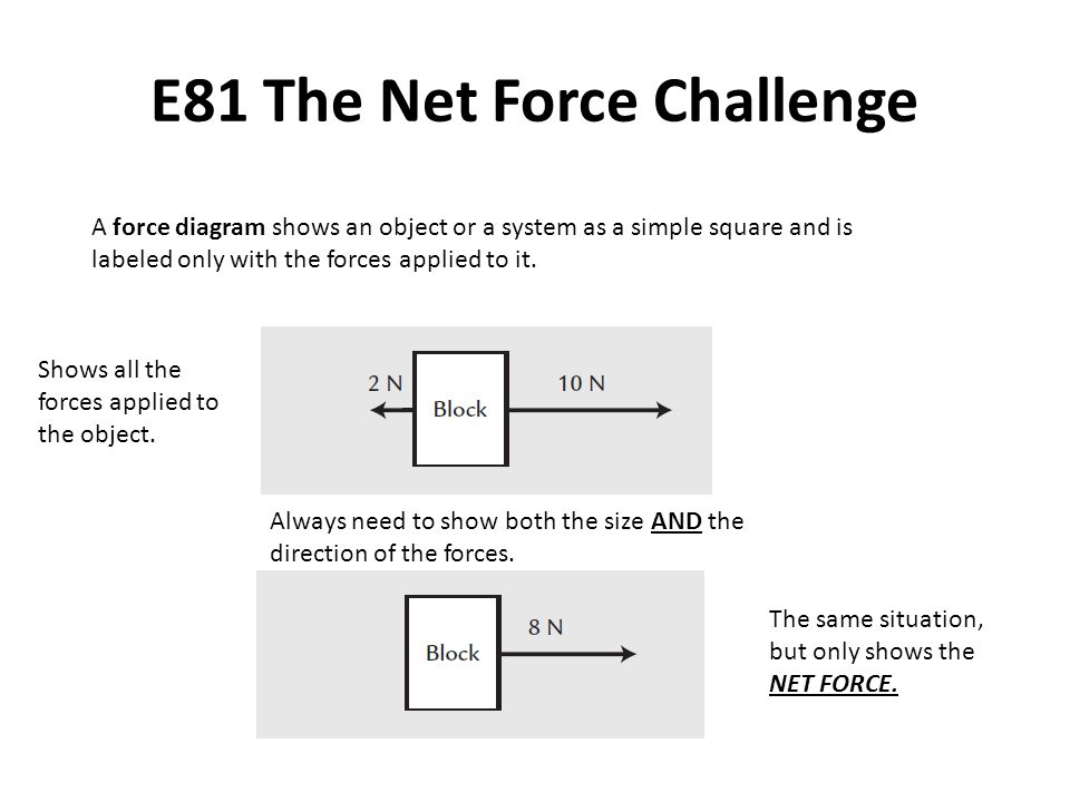 E81 The Net Force Challenge A force diagram shows an object or a system as a simple square and is labeled only with the forces applied to it. Shows al