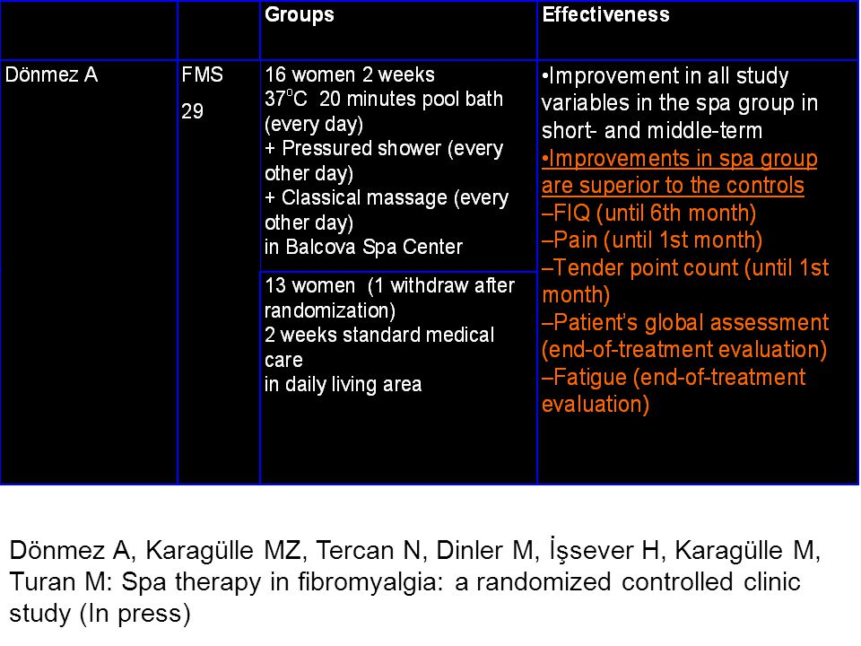 Dönmez A, Karagülle MZ, Tercan N, Dinler M, İşsever H, Karagülle M, Turan M: Spa therapy in fibromyalgia: a randomized controlled clinic study (In press)