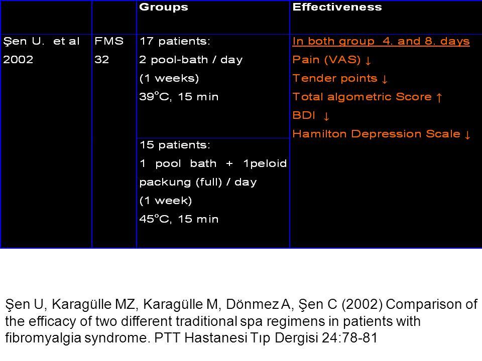 Şen U, Karagülle MZ, Karagülle M, Dönmez A, Şen C (2002) Comparison of the efficacy of two different traditional spa regimens in patients with fibromyalgia syndrome.