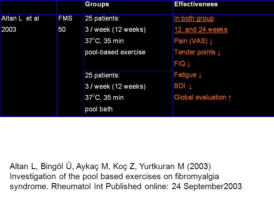 Altan L, Bingöl Ü, Aykaç M, Koç Z, Yurtkuran M (2003) Investigation of the pool based exercises on fibromyalgia syndrome.