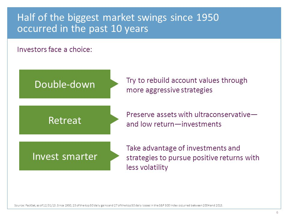 A word about risk Absolute return funds are not designed to outperform stocks and bonds in strong markets.