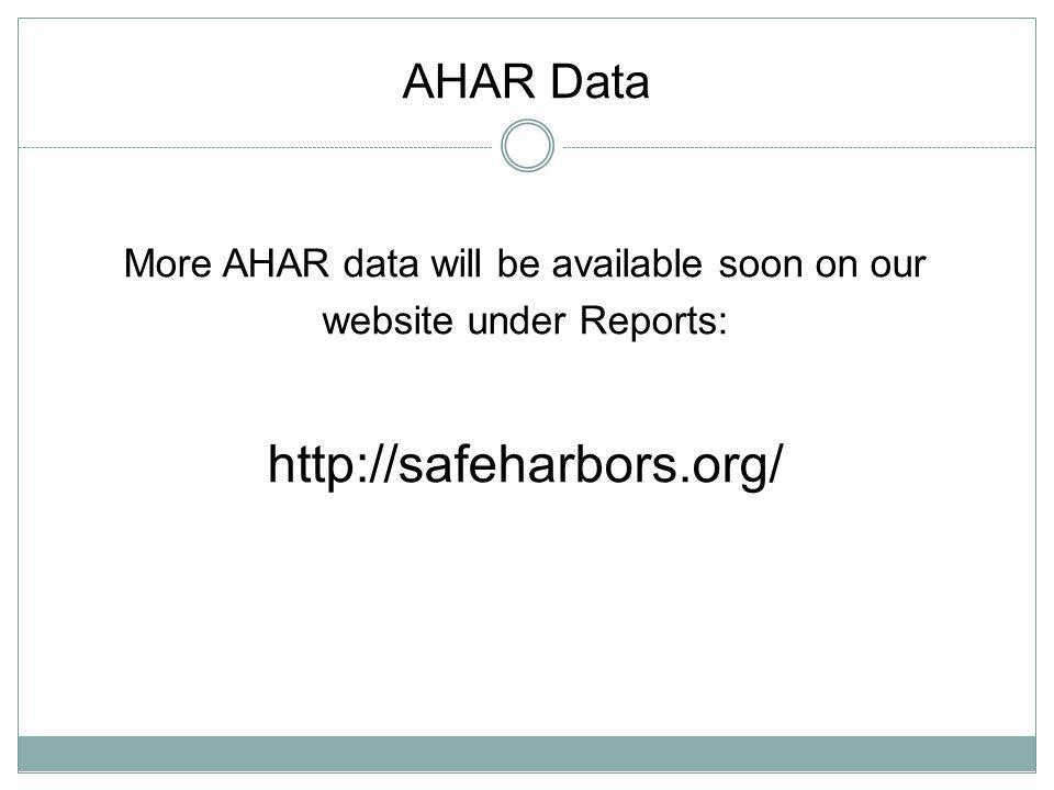 AHAR Data More AHAR data will be available soon on our website under Reports: http://safeharbors.org/