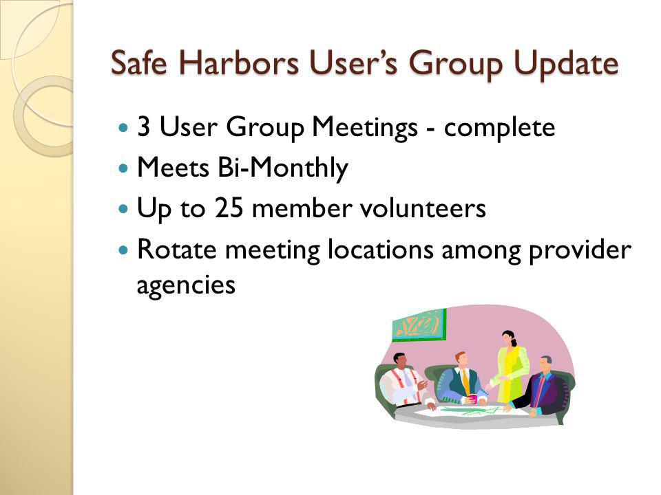 Safe Harbors User's Group Update 3 User Group Meetings - complete Meets Bi-Monthly Up to 25 member volunteers Rotate meeting locations among provider agencies