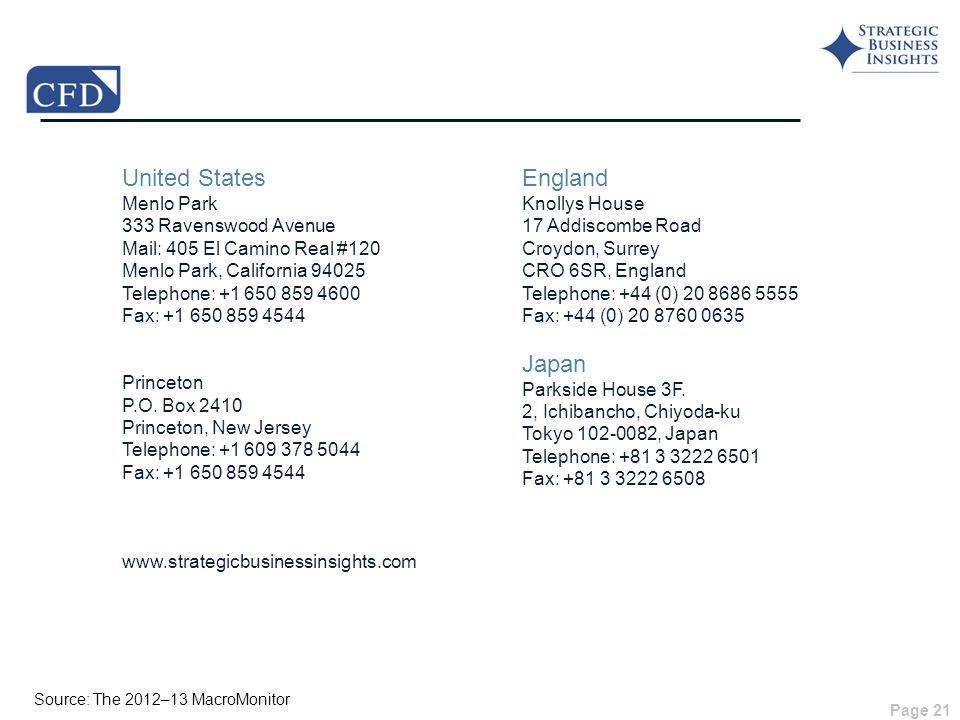 Source: The 2012–13 MacroMonitor England Knollys House 17 Addiscombe Road Croydon, Surrey CRO 6SR, England Telephone: +44 (0) 20 8686 5555 Fax: +44 (0) 20 8760 0635 Japan Parkside House 3F.