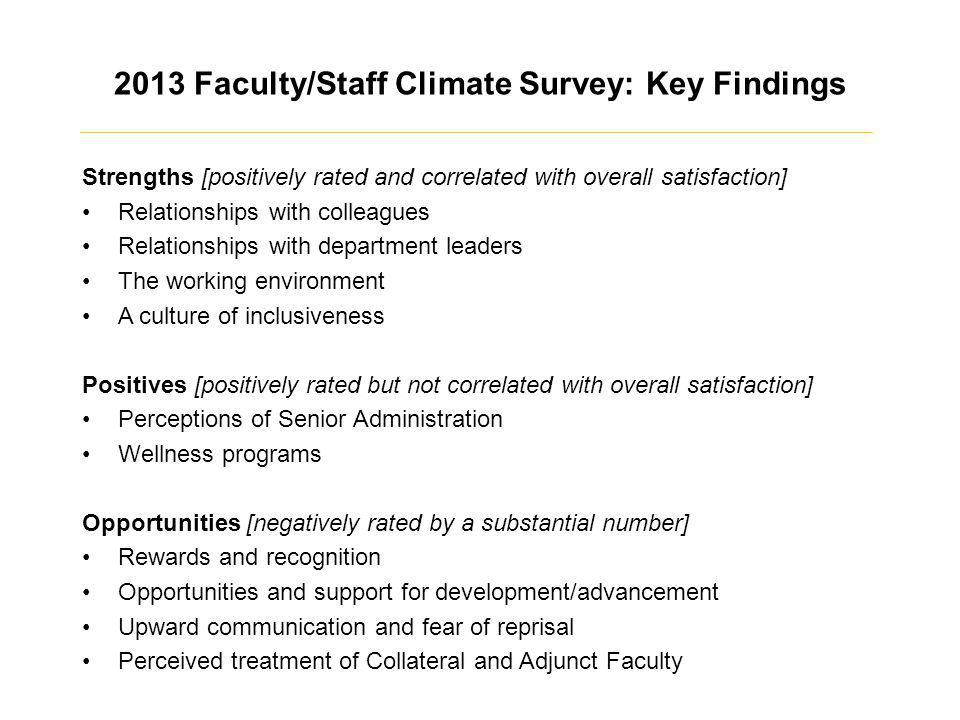 2013 Faculty/Staff Climate Survey: Key Findings Strengths [positively rated and correlated with overall satisfaction] Relationships with colleagues Relationships with department leaders The working environment A culture of inclusiveness Positives [positively rated but not correlated with overall satisfaction] Perceptions of Senior Administration Wellness programs Opportunities [negatively rated by a substantial number] Rewards and recognition Opportunities and support for development/advancement Upward communication and fear of reprisal Perceived treatment of Collateral and Adjunct Faculty