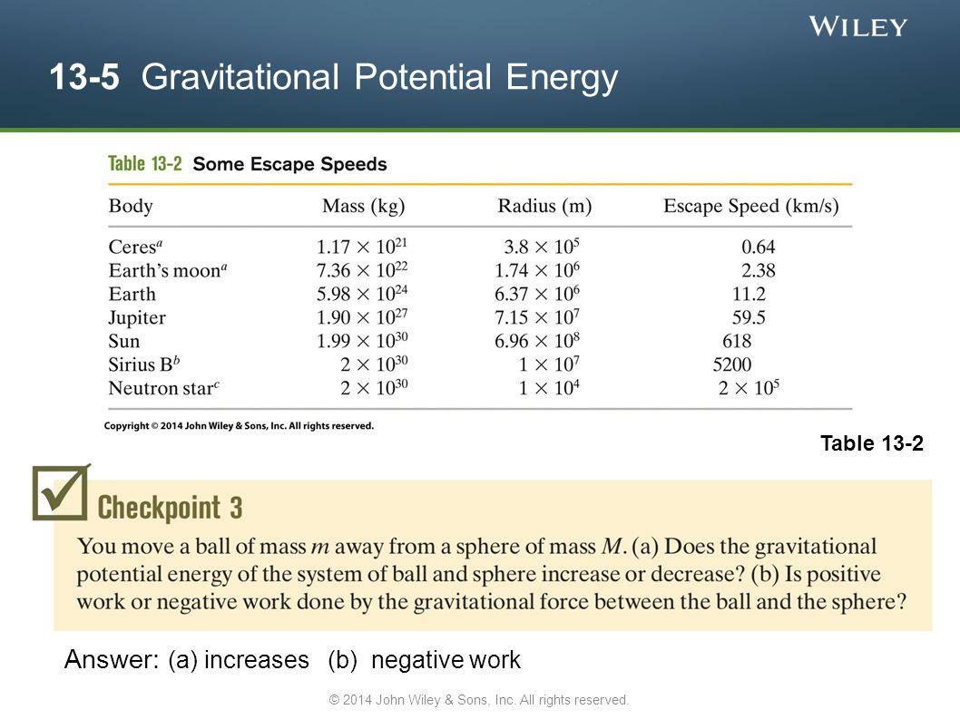 13-5 Gravitational Potential Energy Table 13-2 Answer: (a) increases (b) negative work © 2014 John Wiley & Sons, Inc.