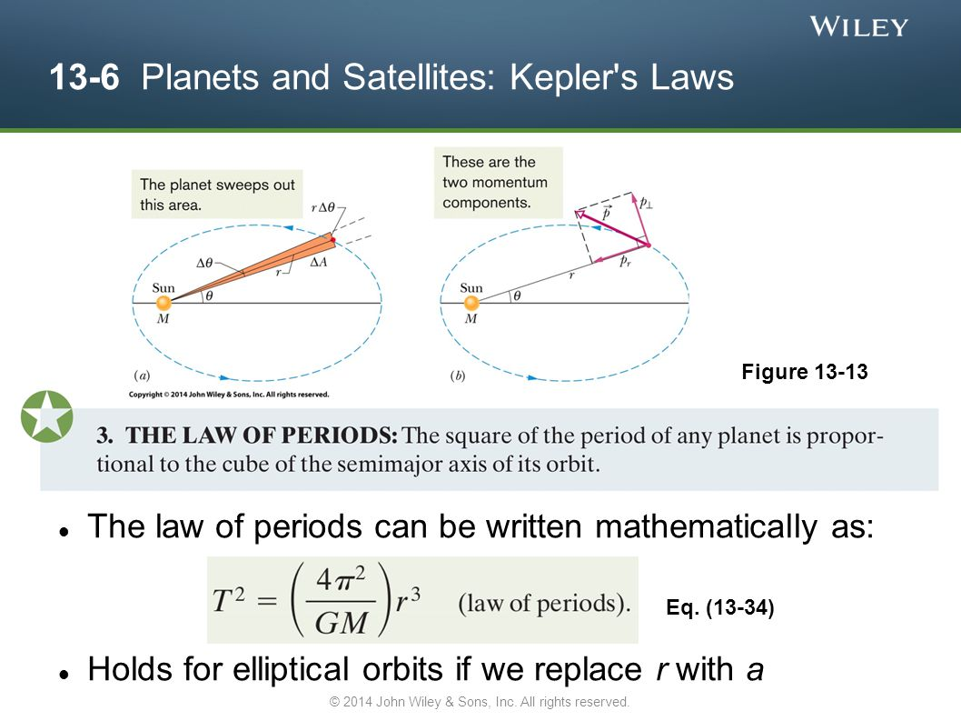13-6 Planets and Satellites: Kepler's Laws The law of periods can be written mathematically as: Holds for elliptical orbits if we replace r with a Fig