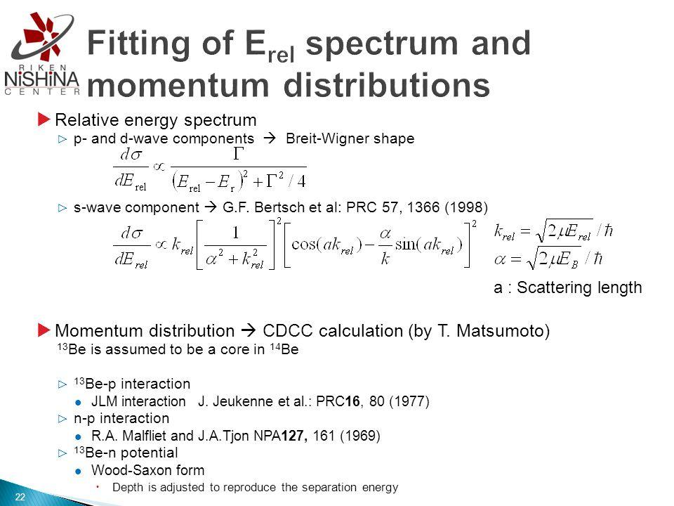  Relative energy spectrum ▷ p- and d-wave components  Breit-Wigner shape ▷ s-wave component  G.F.