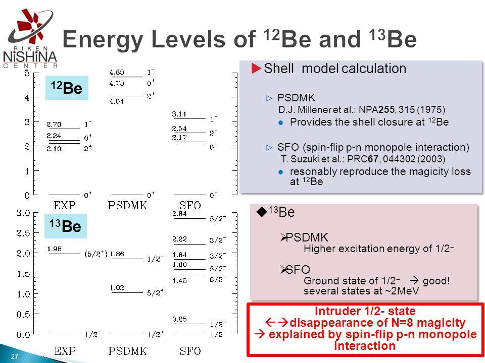  Shell model calculation ▷ PSDMK D.J.