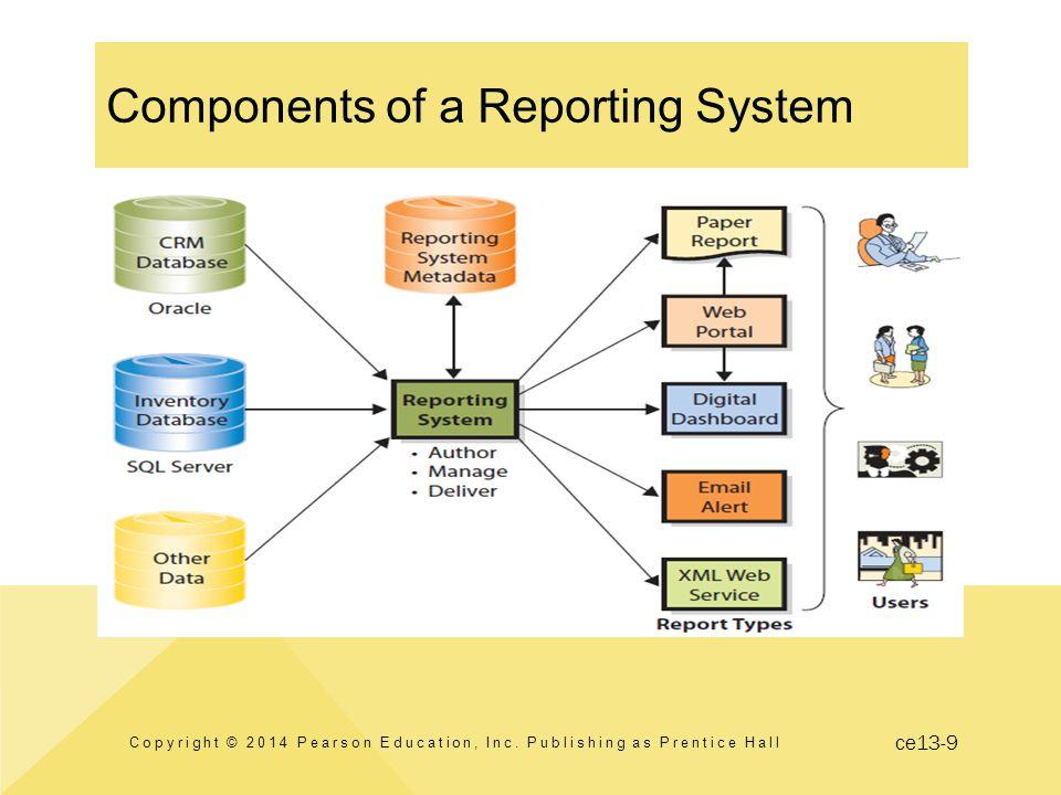 ce13-10 Summary of Report Characteristics Copyright © 2014 Pearson Education, Inc.