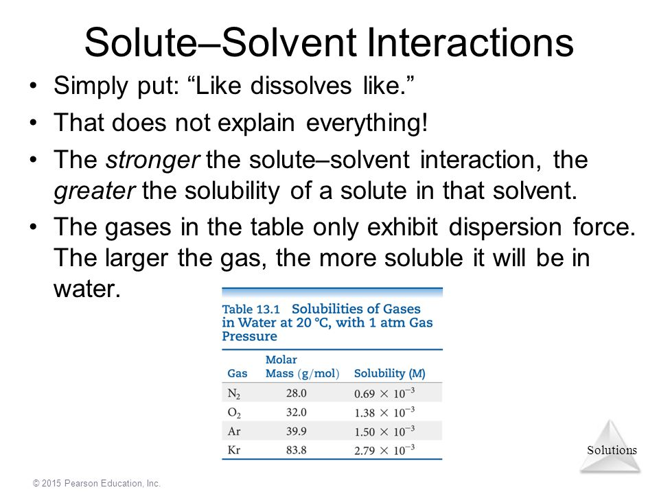 """Solutions © 2015 Pearson Education, Inc. Solute–Solvent Interactions Simply put: """"Like dissolves like."""" That does not explain everything! The stronger"""