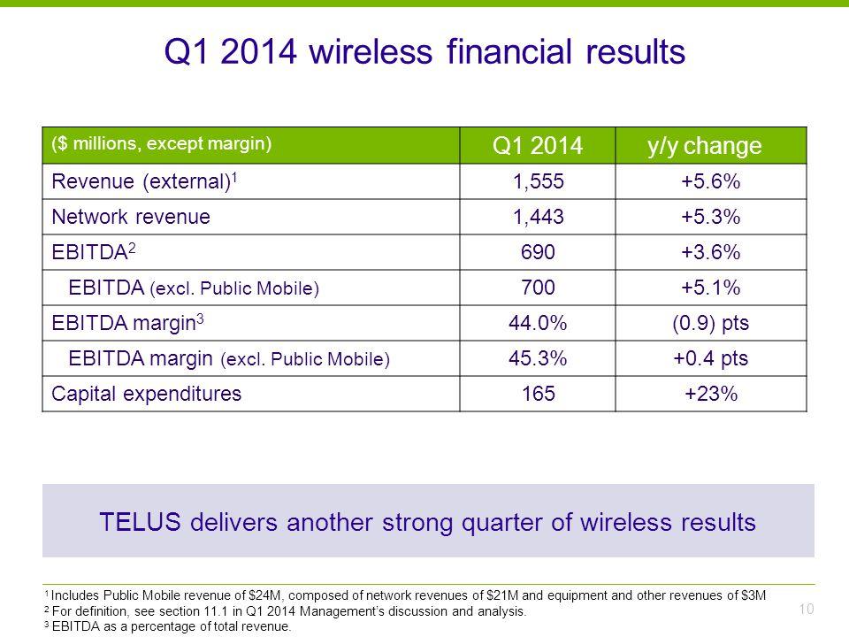 Q1 2014 wireless financial results 10 ($ millions, except margin) Q1 2014y/y change Revenue (external) 1 1,555+5.6% Network revenue1,443+5.3% EBITDA 2 690+3.6% EBITDA (excl.