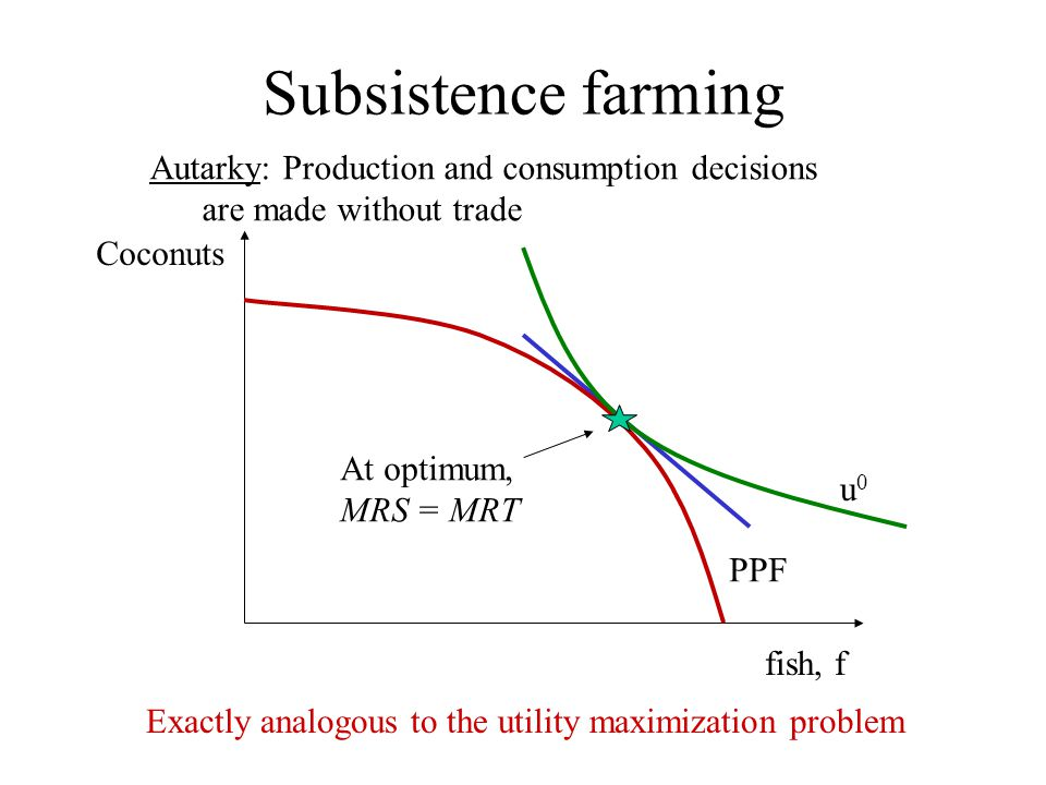 Subsistence farming fish, f Coconuts u0u0 At optimum, MRS = MRT PPF Autarky: Production and consumption decisions are made without trade Exactly analo