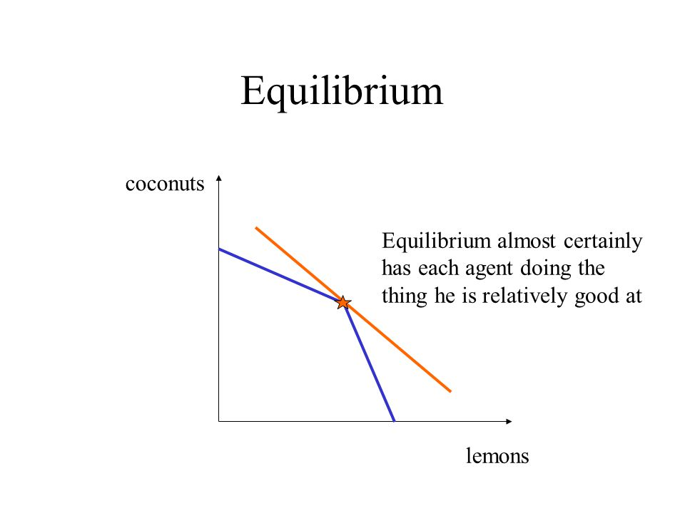 Equilibrium lemons coconuts Equilibrium almost certainly has each agent doing the thing he is relatively good at