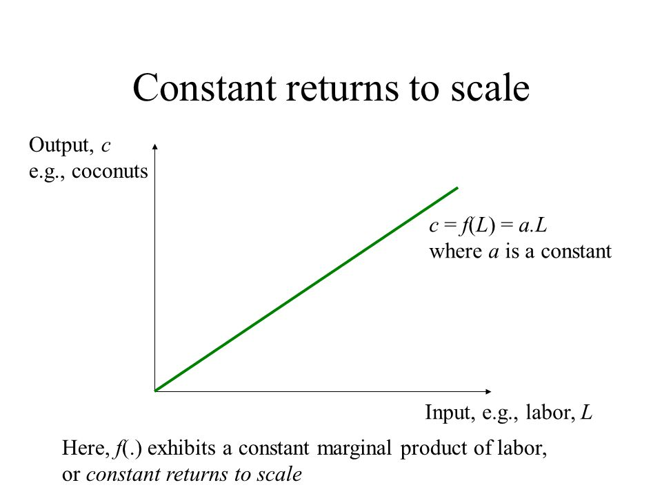 The solution method 1.Find production as function of p 2.Using production as endowment, find consumption as function of p 3.Use feasibility to solve for p 4.Substitute p back into demand, production decisions