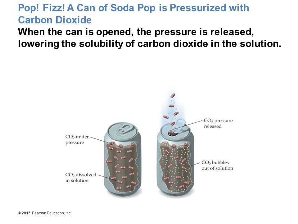 © 2015 Pearson Education, Inc. Pop! Fizz! A Can of Soda Pop is Pressurized with Carbon Dioxide When the can is opened, the pressure is released, lower