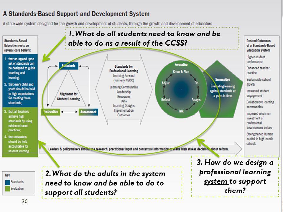 CCSS 2012-13 Webinar Series - Part II Systems 1.