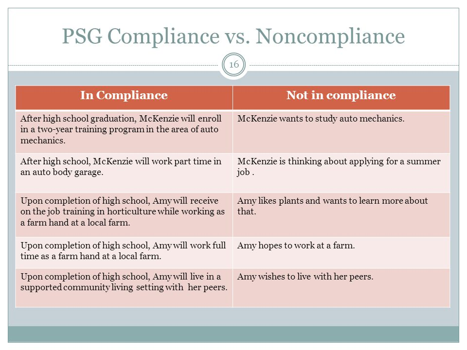 PSG Compliance vs. Noncompliance In ComplianceNot in compliance After high school graduation, McKenzie will enroll in a two-year training program in t
