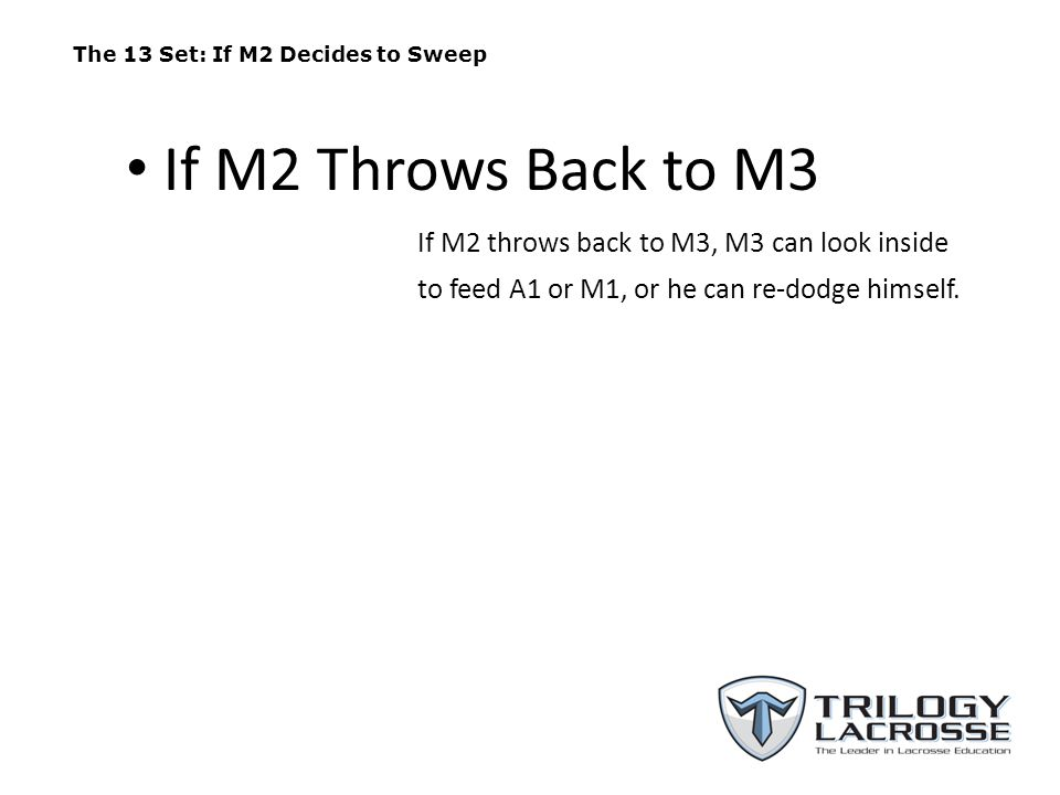 The 13 Set: If M2 Decides to Sweep If M2 throws back to M3, M3 can look inside to feed A1 or M1, or he can re-dodge himself.