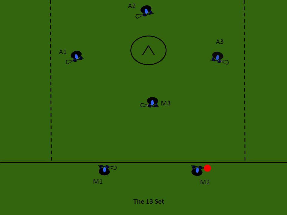The 13 Set A1 A2 A3 M3 M2 M1