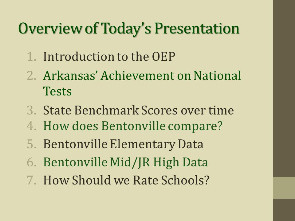 Overview of Today's Presentation 1.Introduction to the OEP 2.Arkansas' Achievement on National Tests 3.State Benchmark Scores over time 4.How does Bentonville compare.
