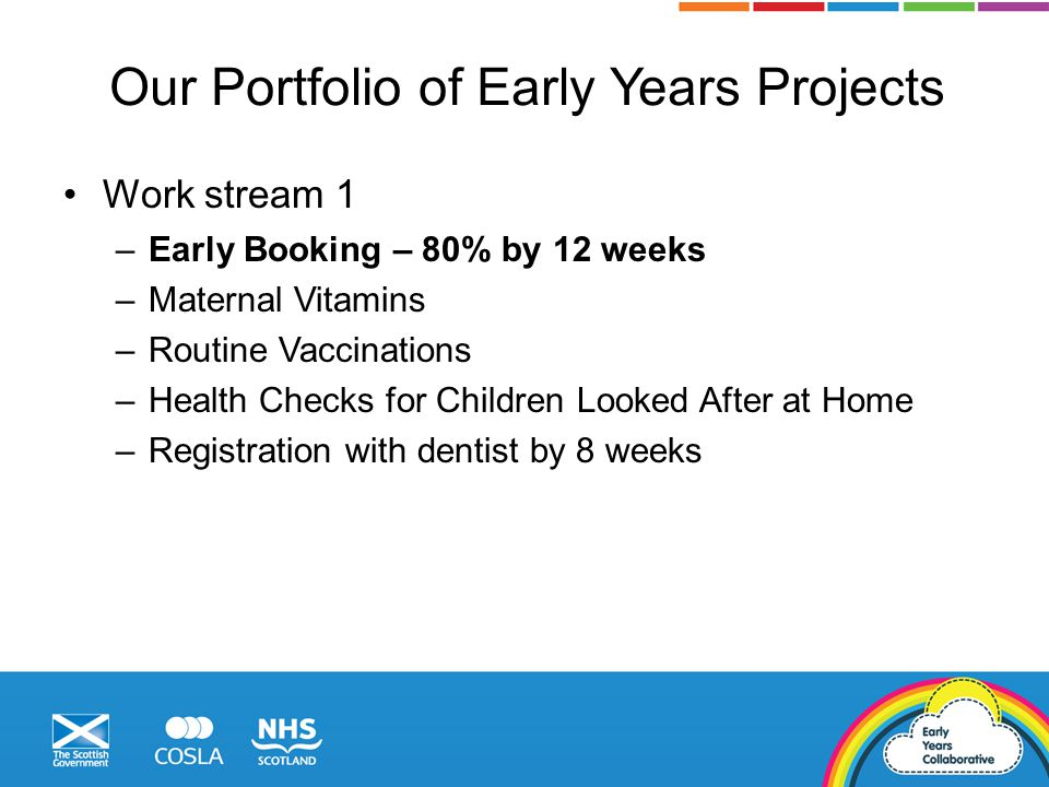 Workstream 2 –Vitamins for LAC and Foster Care –Play @home book –Routine Vaccinations Workstream 3 –Nursery Children in structured group time –Play at home in playgroups –Police VPR to nursery Our Portfolio of Early Years Projects