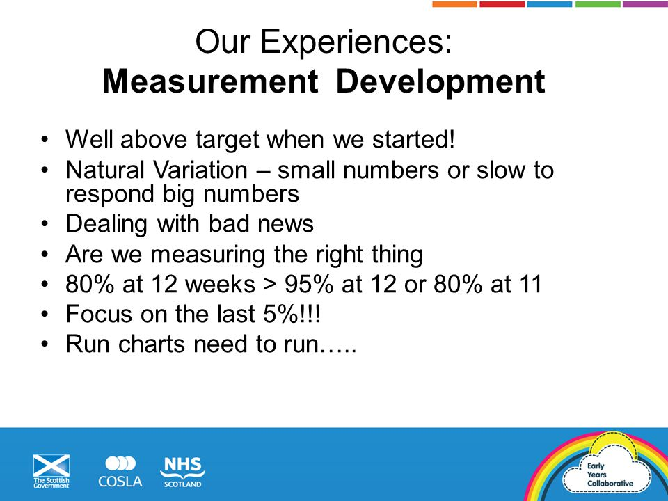 Our Experiences: Measurement Development Well above target when we started.