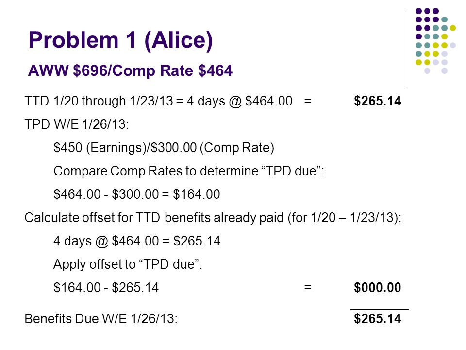Problem 1 (Alice) AWW $696/Comp Rate $464 TTD 1/20 through 1/23/13 = 4 days @ $464.00= $265.14 TPD W/E 1/26/13: $450 (Earnings)/$300.00 (Comp Rate) Compare Comp Rates to determine TPD due : $464.00 - $300.00 = $164.00 Calculate offset for TTD benefits already paid (for 1/20 – 1/23/13): 4 days @ $464.00 = $265.14 Apply offset to TPD due : $164.00 - $265.14= $000.00 ________ Benefits Due W/E 1/26/13: $265.14
