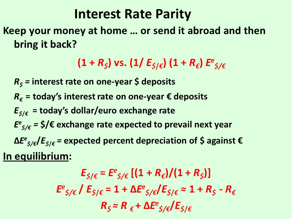 Keep your money at home … or send it abroad and then bring it back? (1 + R $ ) vs. (1/ E $/€ ) (1 + R € ) E e $/€ R $ = interest rate on one-year $ de