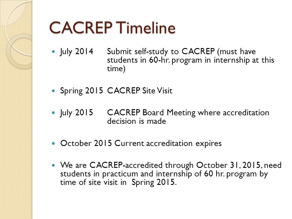 CACREP Timeline July 2014Submit self-study to CACREP (must have students in 60-hr. program in internship at this time) Spring 2015CACREP Site Visit Ju