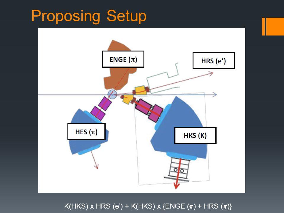 Proposing Setup K(HKS) x HRS (e') + K(HKS) x {ENGE (  ) + HRS (  )}