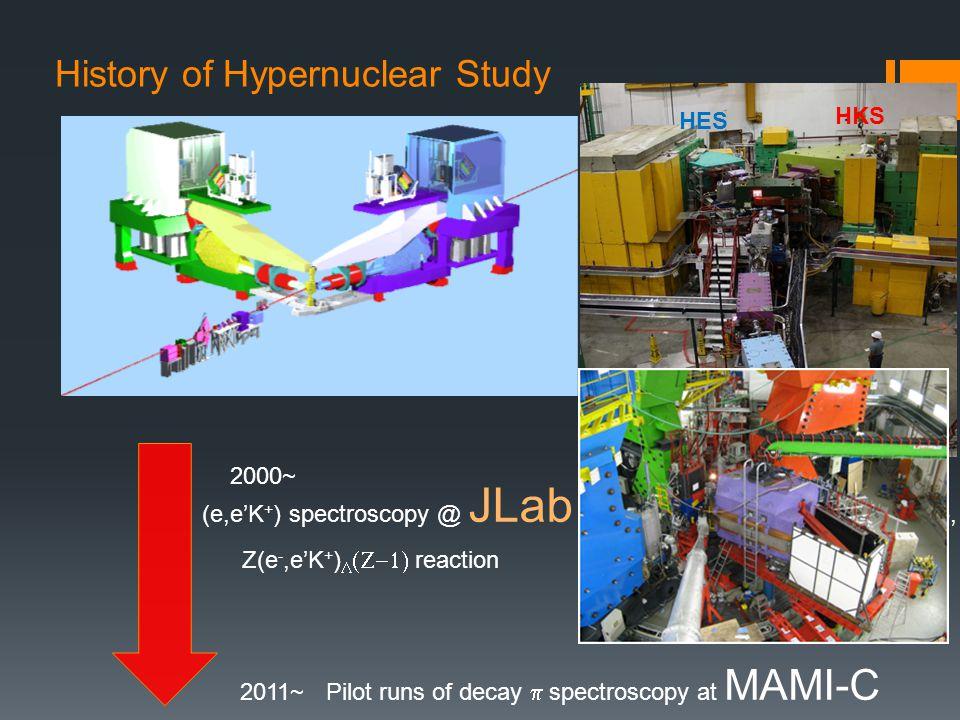 History of Hypernuclear Study 2011~ Pilot runs of decay  spectroscopy at MAMI-C HKS HES 2000~ (e,e'K + ) spectroscopy @ JLab E89-009 (2000), E97-104 (2004), E01-011 (2005), E05-115 (2009) Z(e -,e'K + )   reaction