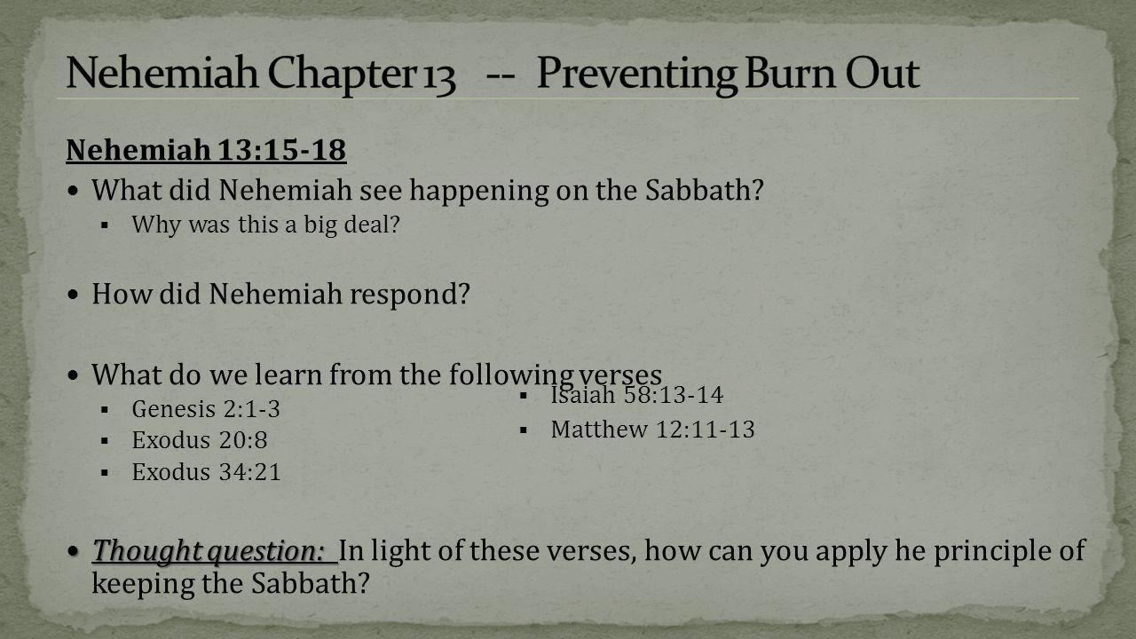 Nehemiah 13:15-18 What did Nehemiah see happening on the Sabbath.