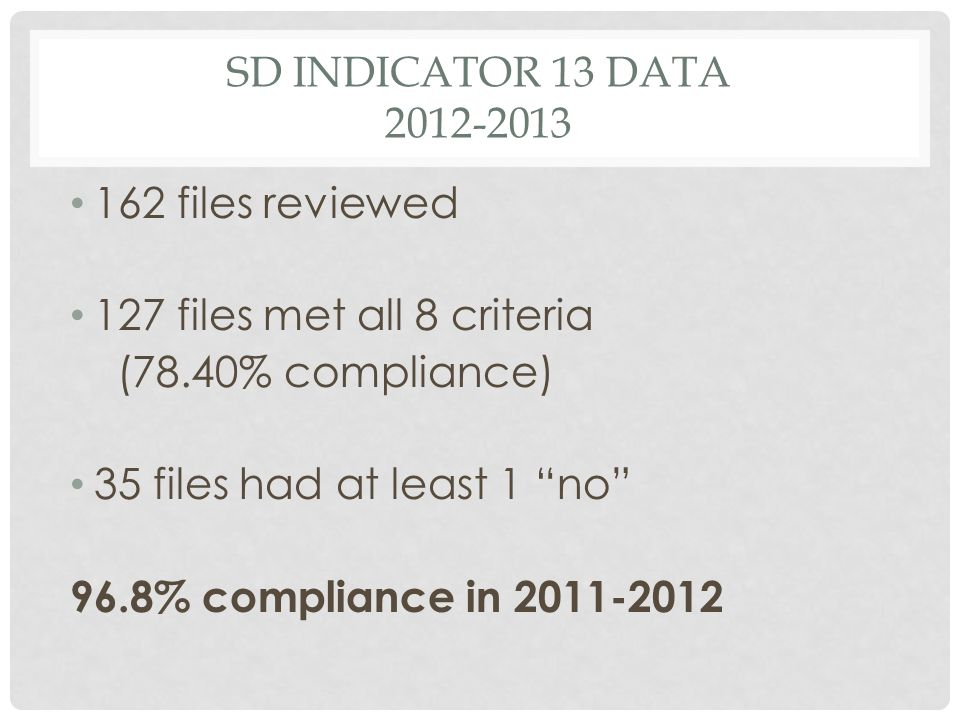 "SD INDICATOR 13 DATA 2012-2013 162 files reviewed 127 files met all 8 criteria (78.40% compliance) 35 files had at least 1 ""no"" 96.8% compliance in 20"