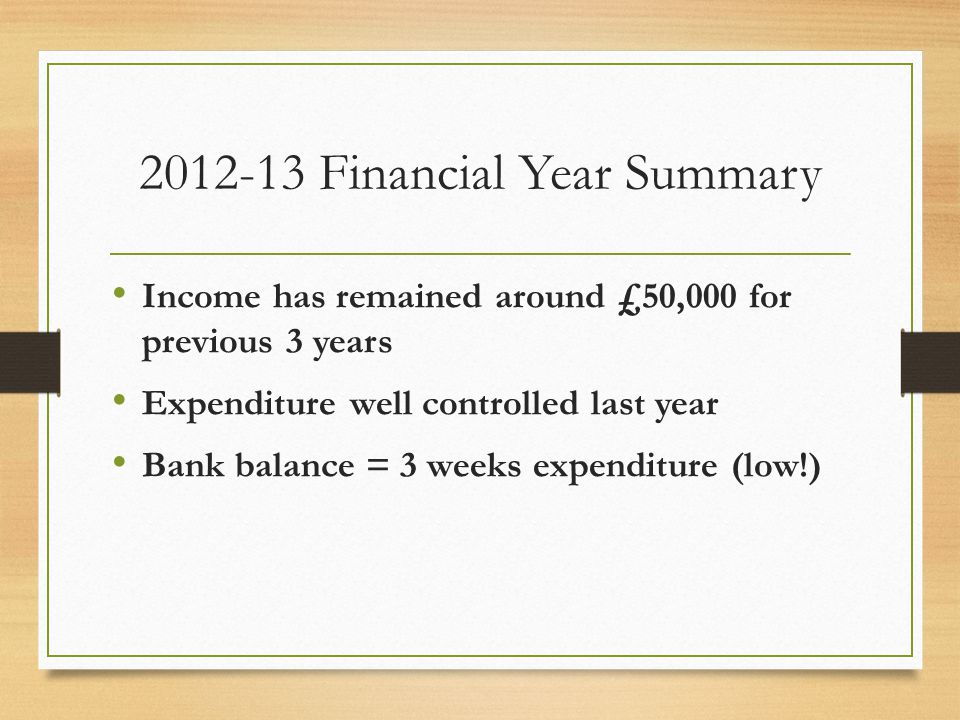 2012-13 Financial Year Summary Income has remained around £50,000 for previous 3 years Expenditure well controlled last year Bank balance = 3 weeks expenditure (low!)