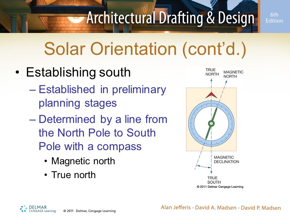 Solar Orientation (cont'd.) Establishing south –Established in preliminary planning stages –Determined by a line from the North Pole to South Pole with a compass Magnetic north True north