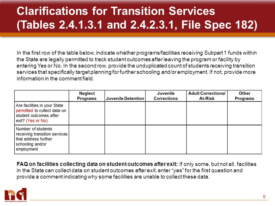 9 Clarifications for Transition Services (Tables 2.4.1.3.1 and 2.4.2.3.1, File Spec 182) In the first row of the table below, indicate whether programs/facilities receiving Subpart 1 funds within the State are legally permitted to track student outcomes after leaving the program or facility by entering Yes or No.