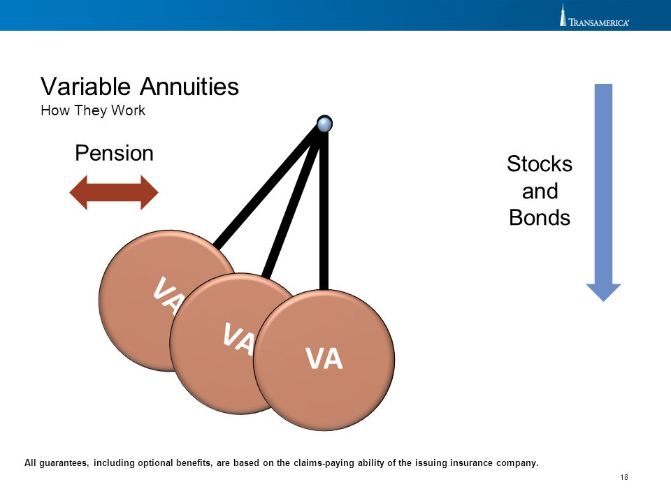 18 VA Pension VA Stocks and Bonds Variable Annuities How They Work All guarantees, including optional benefits, are based on the claims-paying ability