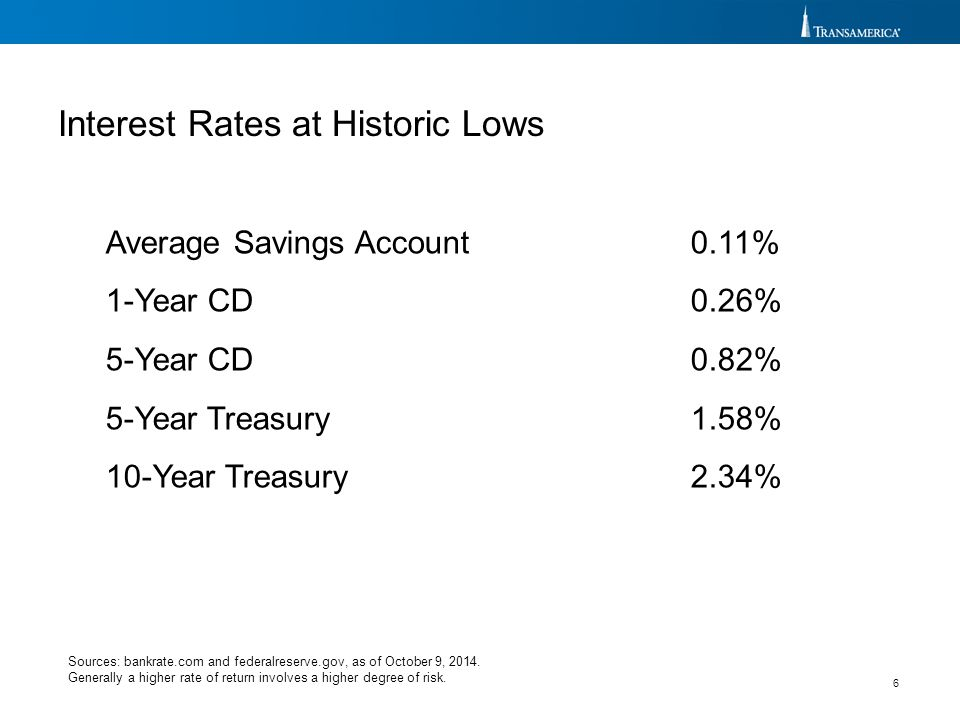 7 A long spell of low interest rates has created a windfall worth billions to banks, mortgage borrowers and others it was designed to benefit.